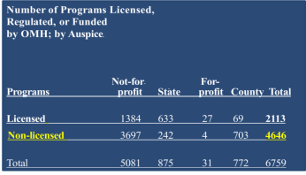 "Source: ""Reports on the Workforce From State Agencies""   (OMH""s report)                                    March 2012"